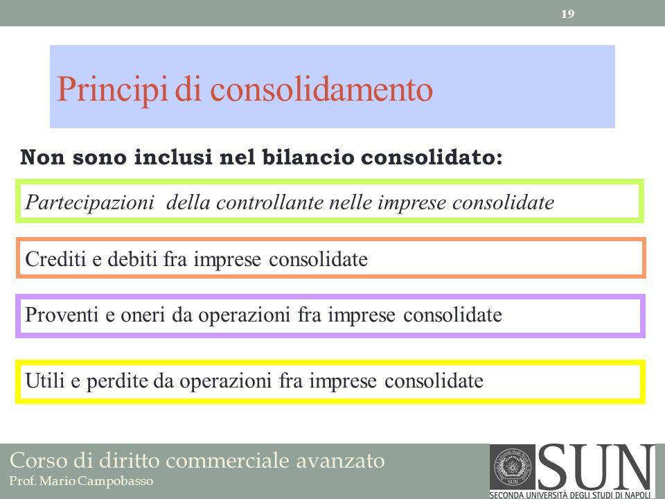 Principi di consolidamento