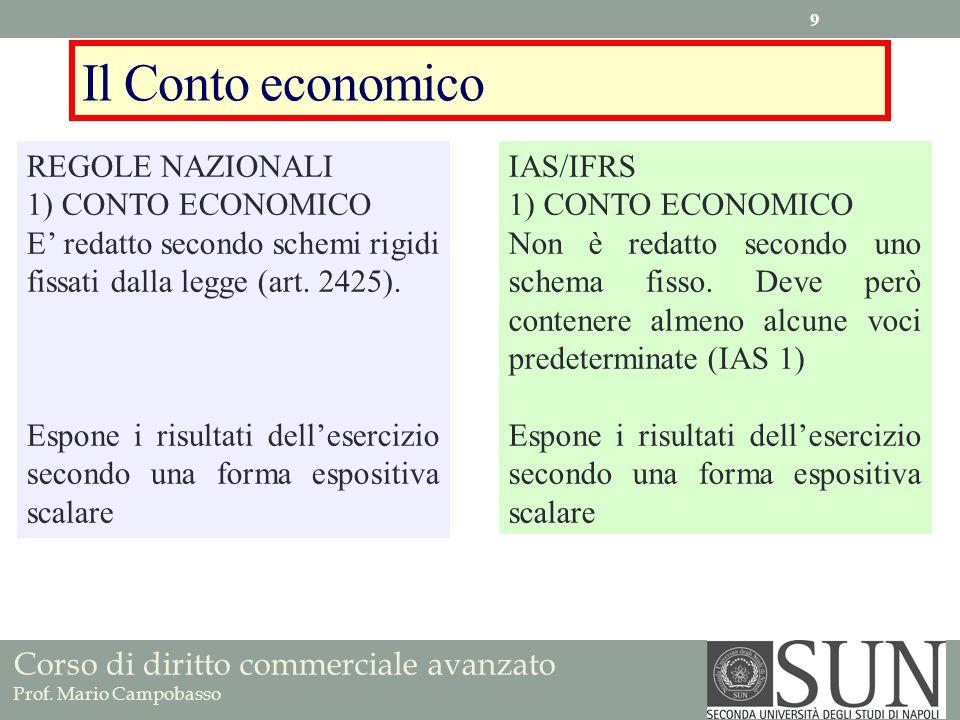 Il Conto economico REGOLE NAZIONALI 1) CONTO ECONOMICO