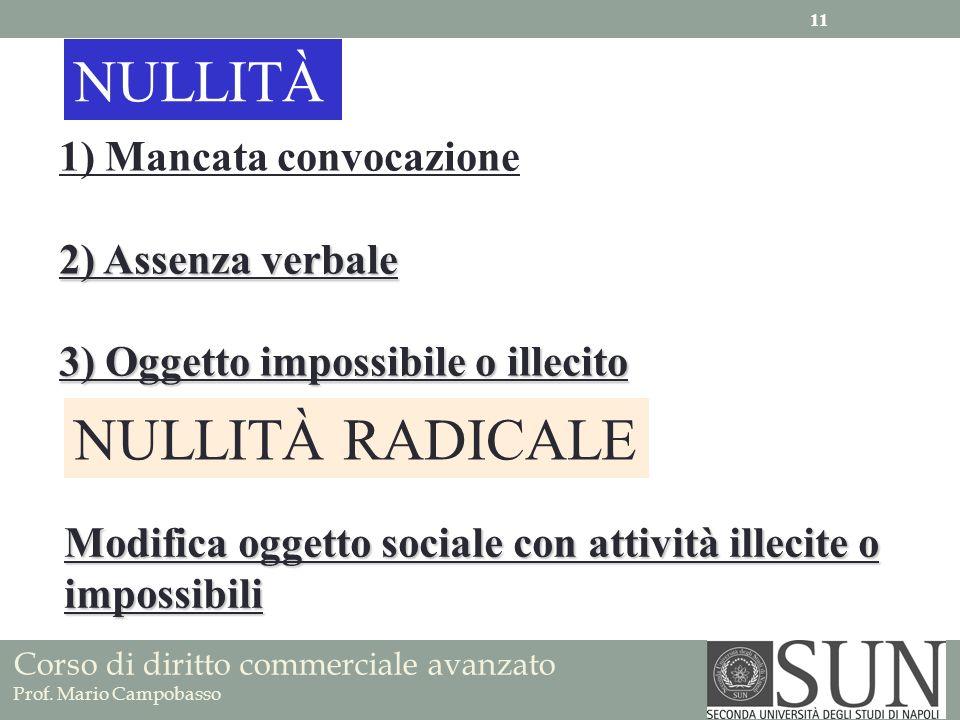 NULLITÀ NULLITÀ RADICALE 1) Mancata convocazione 2) Assenza verbale