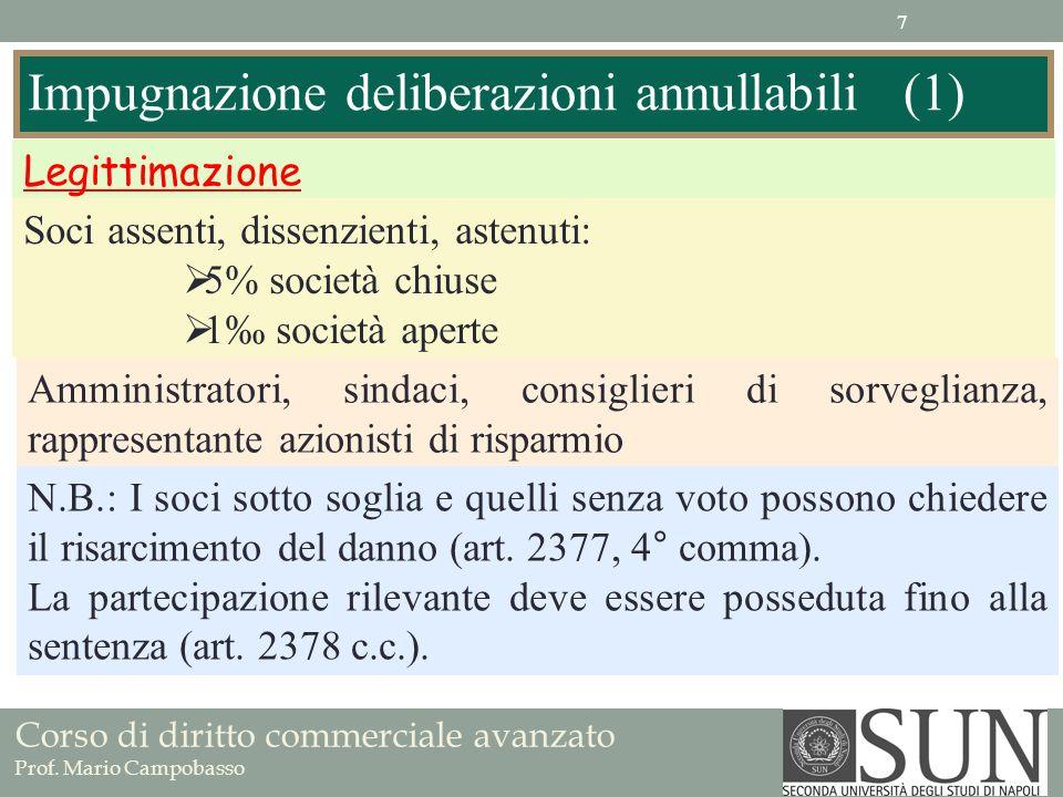 Impugnazione deliberazioni annullabili (1)