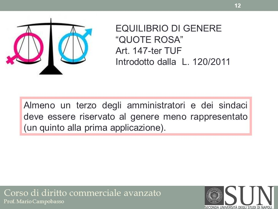 EQUILIBRIO DI GENERE QUOTE ROSA Art. 147-ter TUF. Introdotto dalla L. 120/2011.