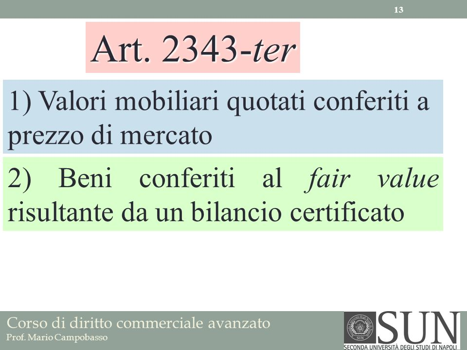Art.2343-ter1) Valori mobiliari quotati conferiti a prezzo di mercato.