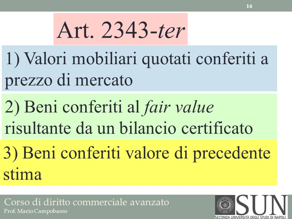 Art. 2343-ter 1) Valori mobiliari quotati conferiti a prezzo di mercato. 2) Beni conferiti al fair value risultante da un bilancio certificato.