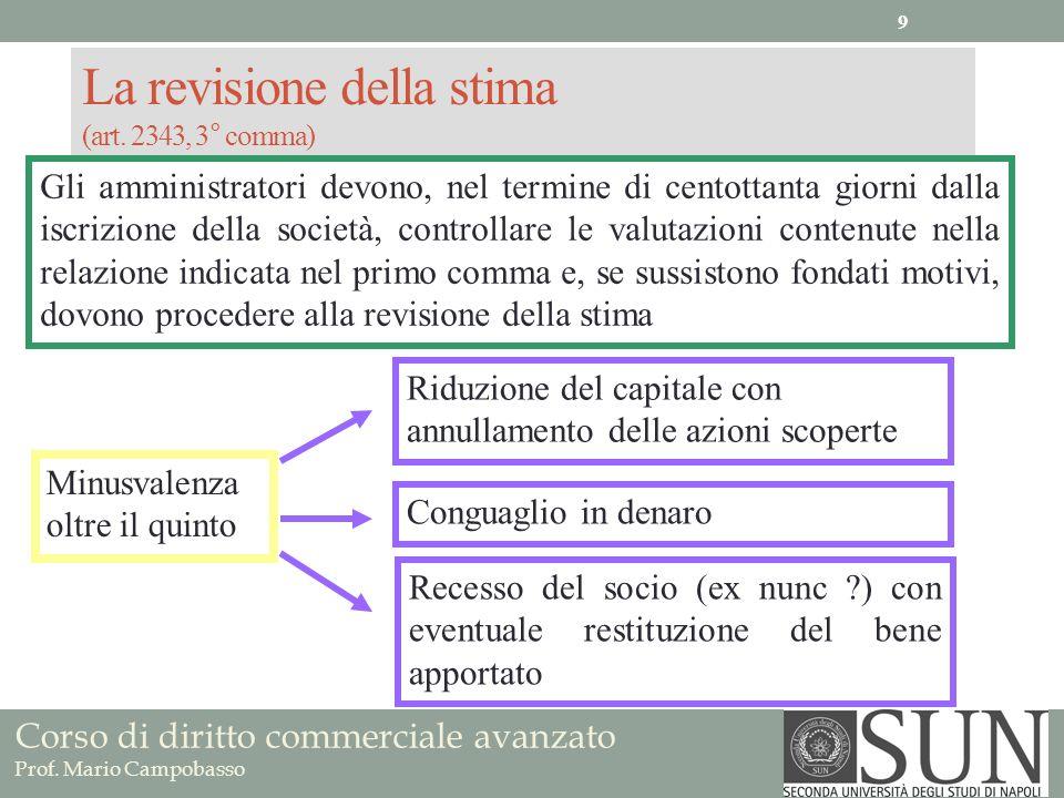 La revisione della stima (art. 2343, 3° comma)