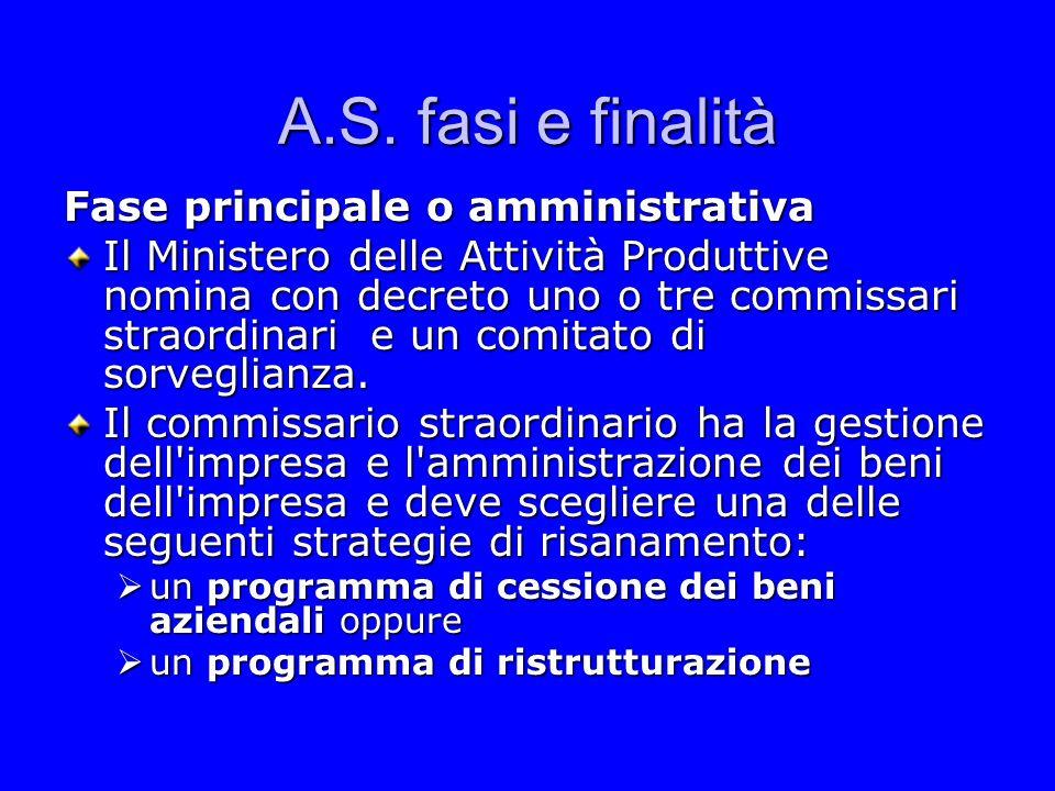 A.S. fasi e finalità Fase principale o amministrativa