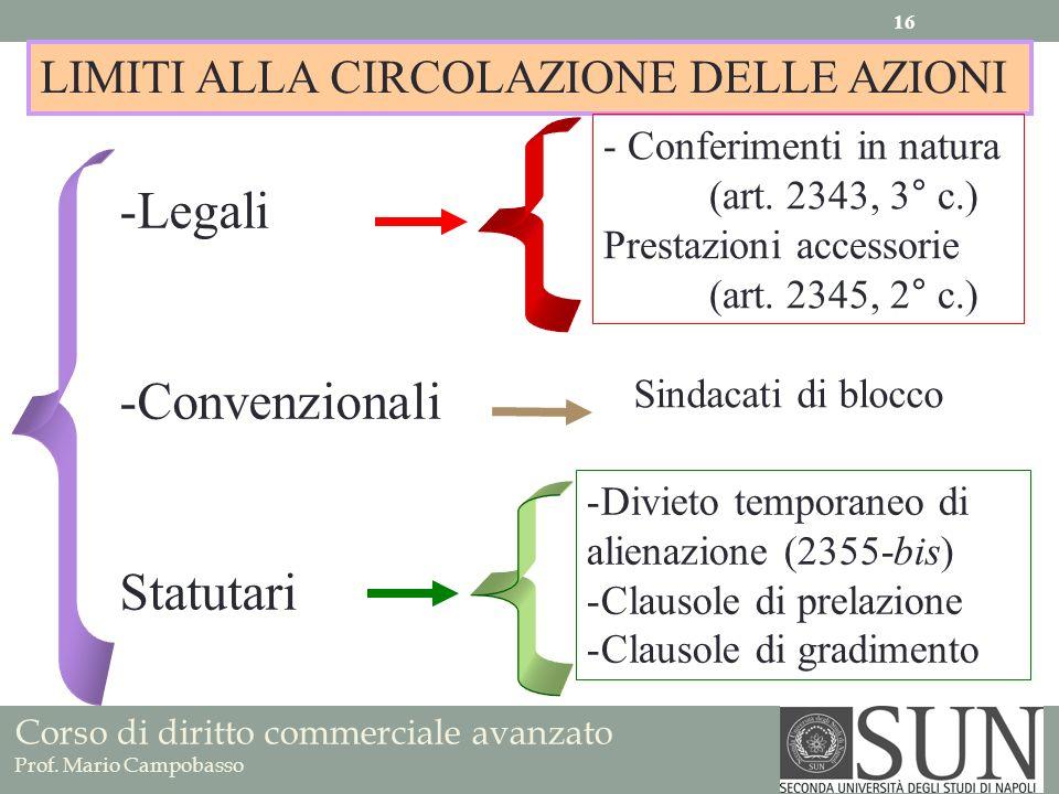 Legali Convenzionali Statutari LIMITI ALLA CIRCOLAZIONE DELLE AZIONI
