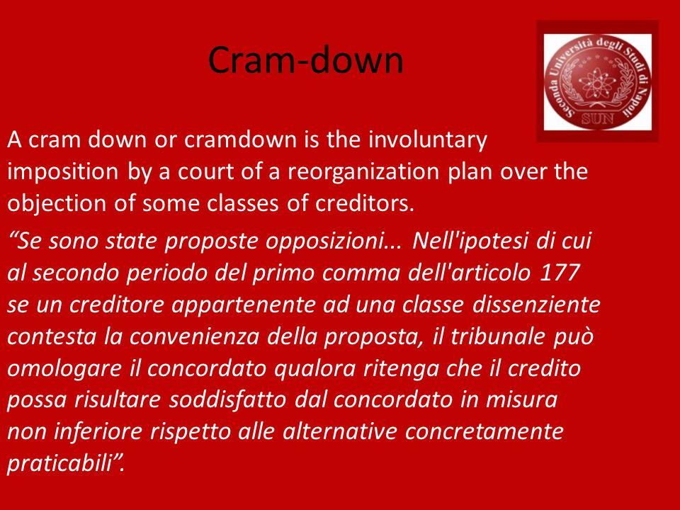 Cram-down