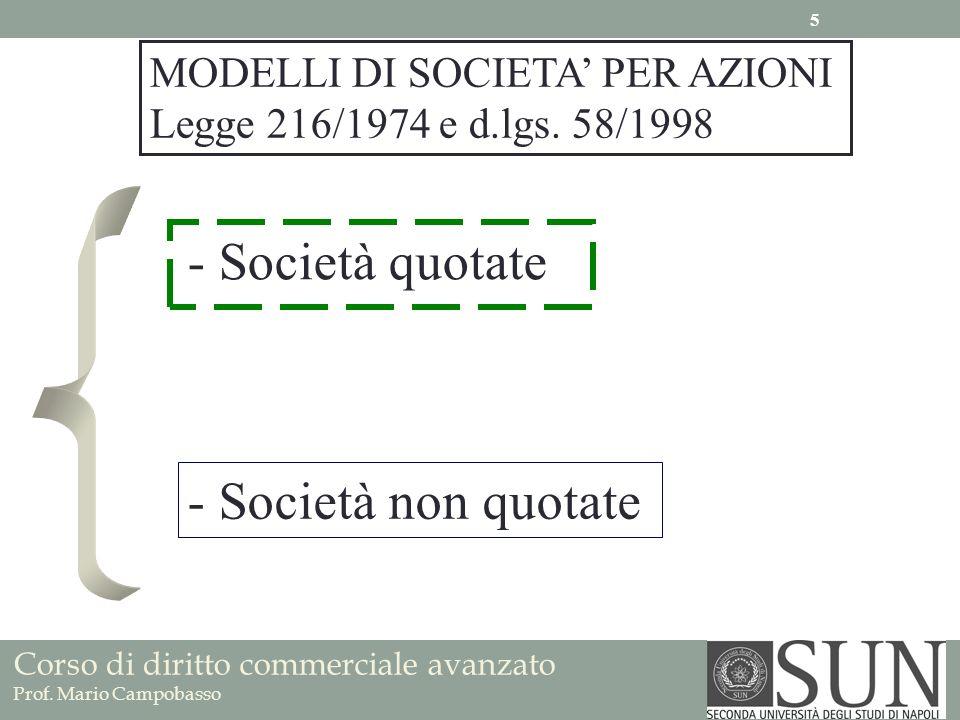 - Società quotate - Società non quotate MODELLI DI SOCIETA' PER AZIONI