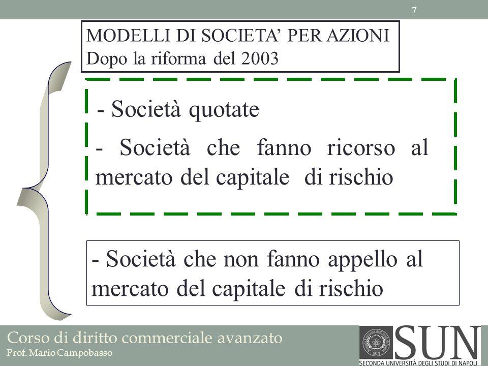 - Società che fanno ricorso al mercato del capitale di rischio