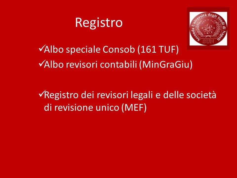 Registro Albo speciale Consob (161 TUF)