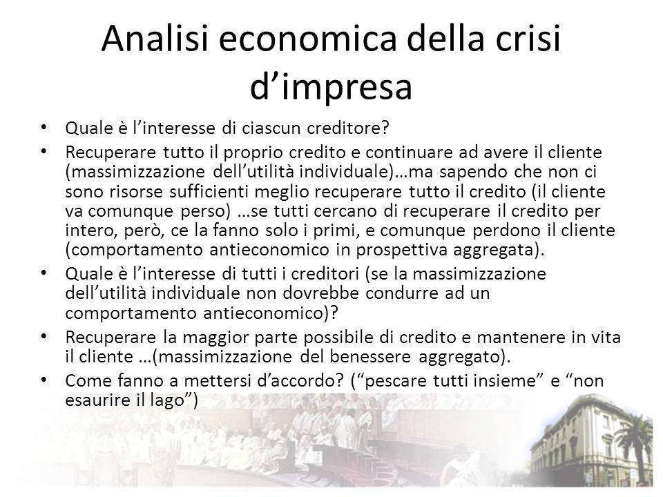 Analisi economica della crisi d'impresa