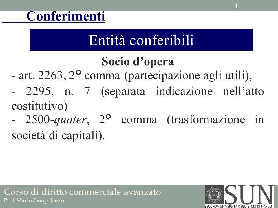 Entità conferibili Conferimenti Socio d'opera
