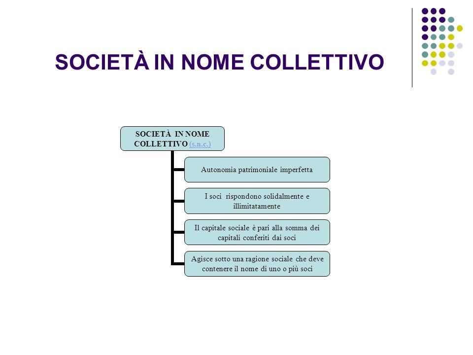SOCIETÀ IN NOME COLLETTIVO