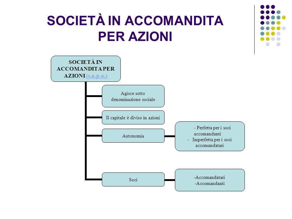 SOCIETÀ IN ACCOMANDITA PER AZIONI
