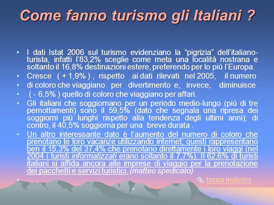 Come fanno turismo gli Italiani