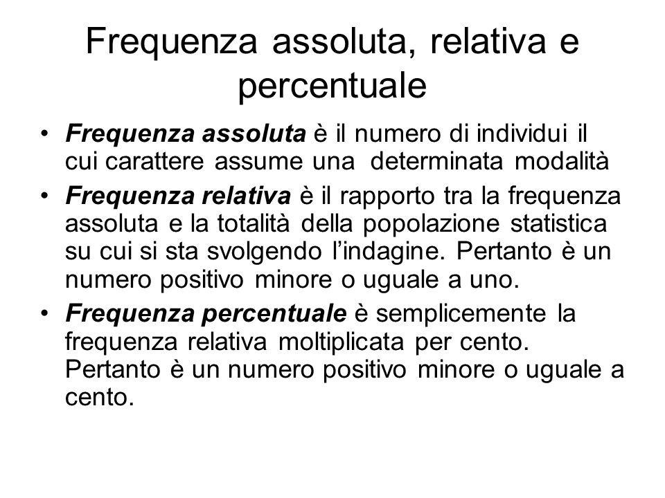 Frequenza assoluta, relativa e percentuale