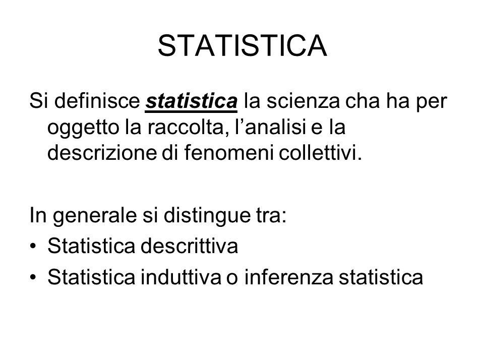 STATISTICA Si definisce statistica la scienza cha ha per oggetto la raccolta, l'analisi e la descrizione di fenomeni collettivi.