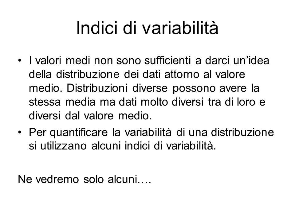 Indici di variabilità
