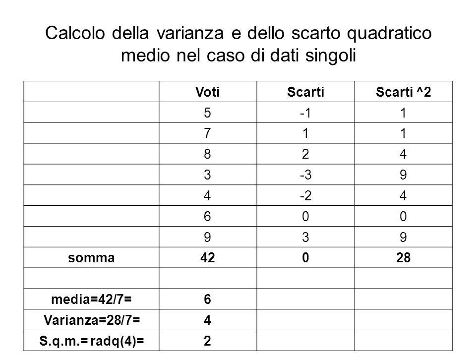 Calcolo della varianza e dello scarto quadratico medio nel caso di dati singoli