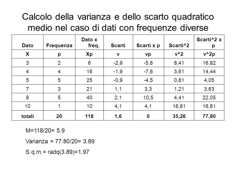 Calcolo della varianza e dello scarto quadratico medio nel caso di dati con frequenze diverse