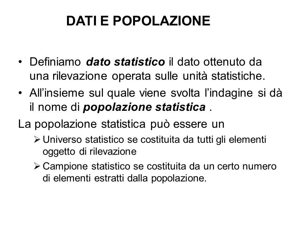 DATI E POPOLAZIONE Definiamo dato statistico il dato ottenuto da una rilevazione operata sulle unità statistiche.