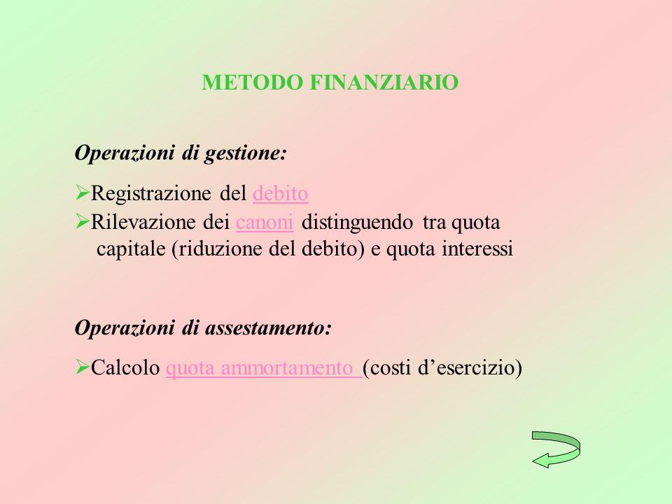 METODO FINANZIARIO Operazioni di gestione: Registrazione del debito. Rilevazione dei canoni distinguendo tra quota.