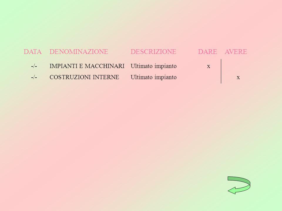 DATA DENOMINAZIONE DESCRIZIONE DARE AVERE -/- IMPIANTI E MACCHINARI