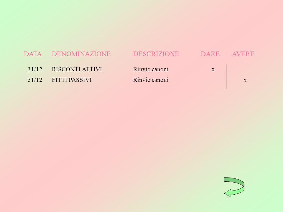 DATA DENOMINAZIONE DESCRIZIONE DARE AVERE 31/12 RISCONTI ATTIVI
