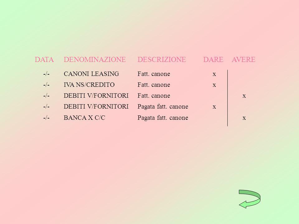 DATA DENOMINAZIONE DESCRIZIONE DARE AVERE -/- CANONI LEASING