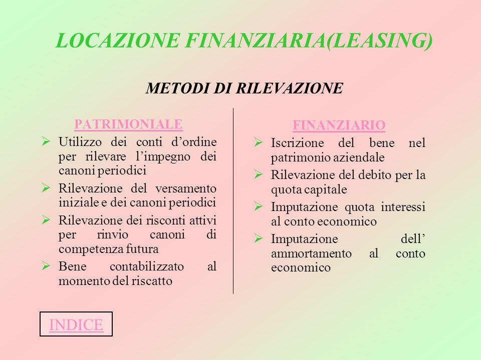 LOCAZIONE FINANZIARIA(LEASING) METODI DI RILEVAZIONE