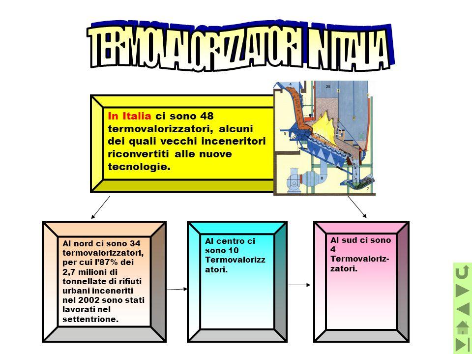 TERMOVALORIZZATORI IN ITALIA