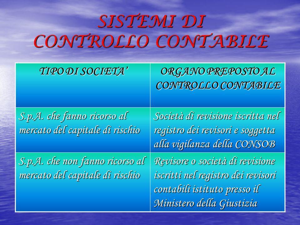 SISTEMI DI CONTROLLO CONTABILE