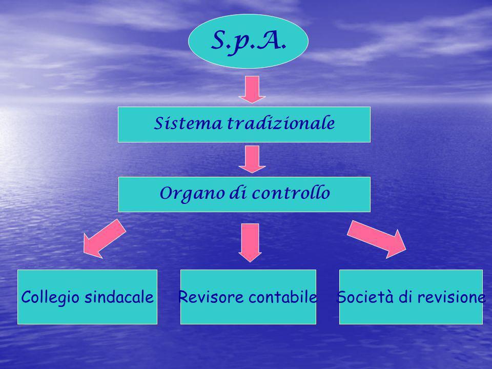 S.p.A. Organo di controllo Collegio sindacale Revisore contabile