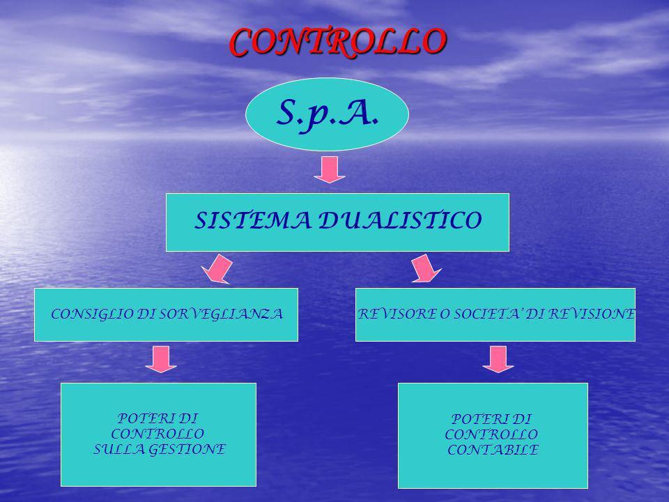 CONTROLLO S.p.A. SISTEMA DUALISTICO CONSIGLIO DI SORVEGLIANZA