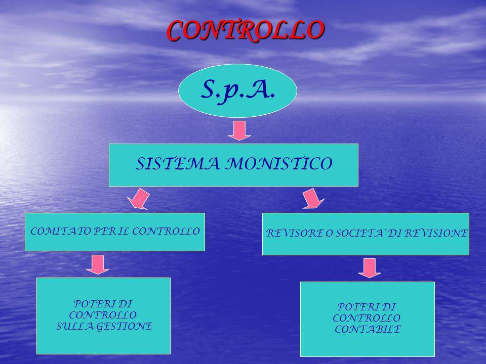 CONTROLLO S.p.A. SISTEMA MONISTICO COMITATO PER IL CONTROLLO