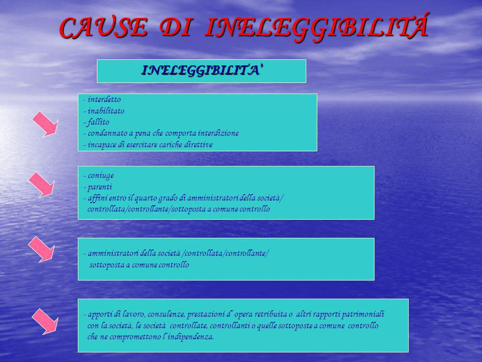 CAUSE DI INELEGGIBILITÁ