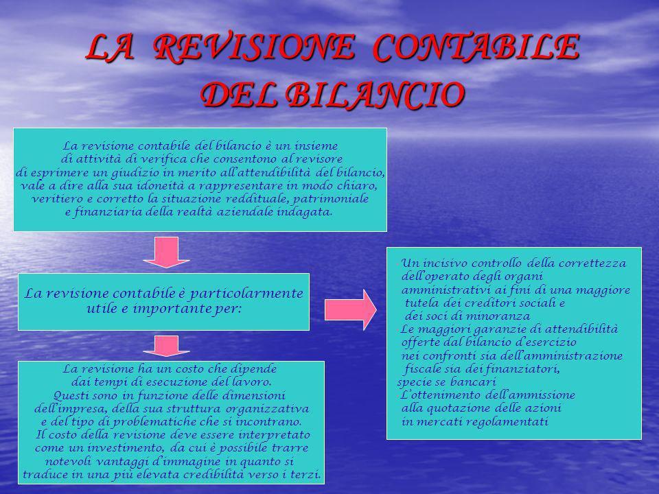 LA REVISIONE CONTABILE DEL BILANCIO