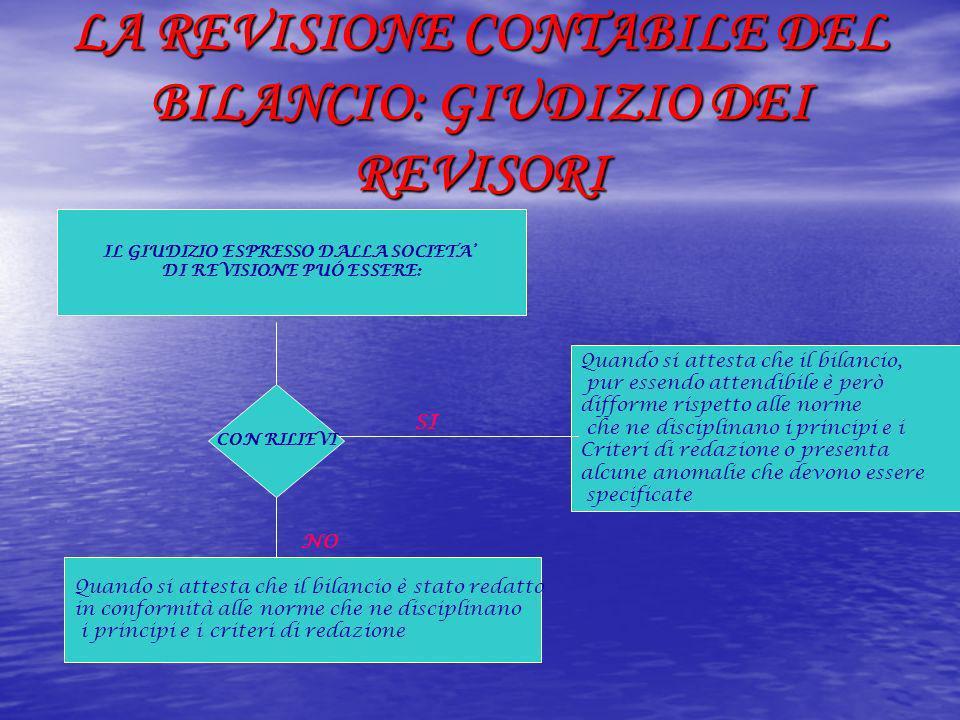 LA REVISIONE CONTABILE DEL BILANCIO: GIUDIZIO DEI REVISORI