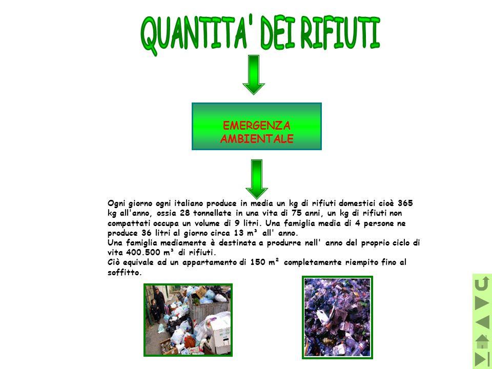 QUANTITA DEI RIFIUTI EMERGENZA AMBIENTALE