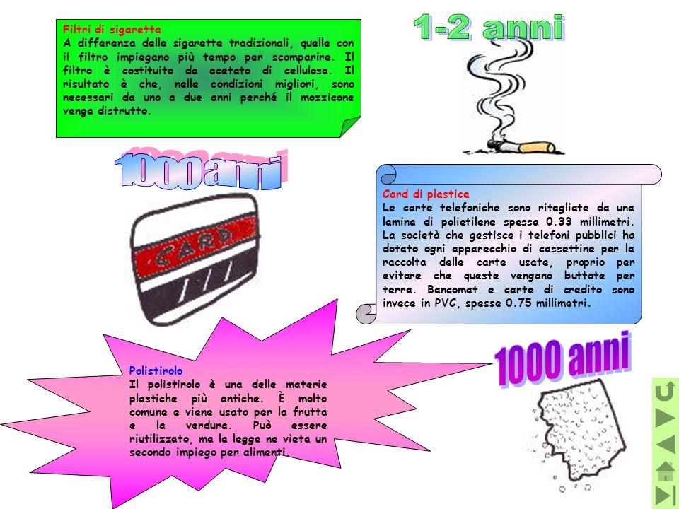 1-2 anni 1000 anni 1000 anni Filtri di sigaretta