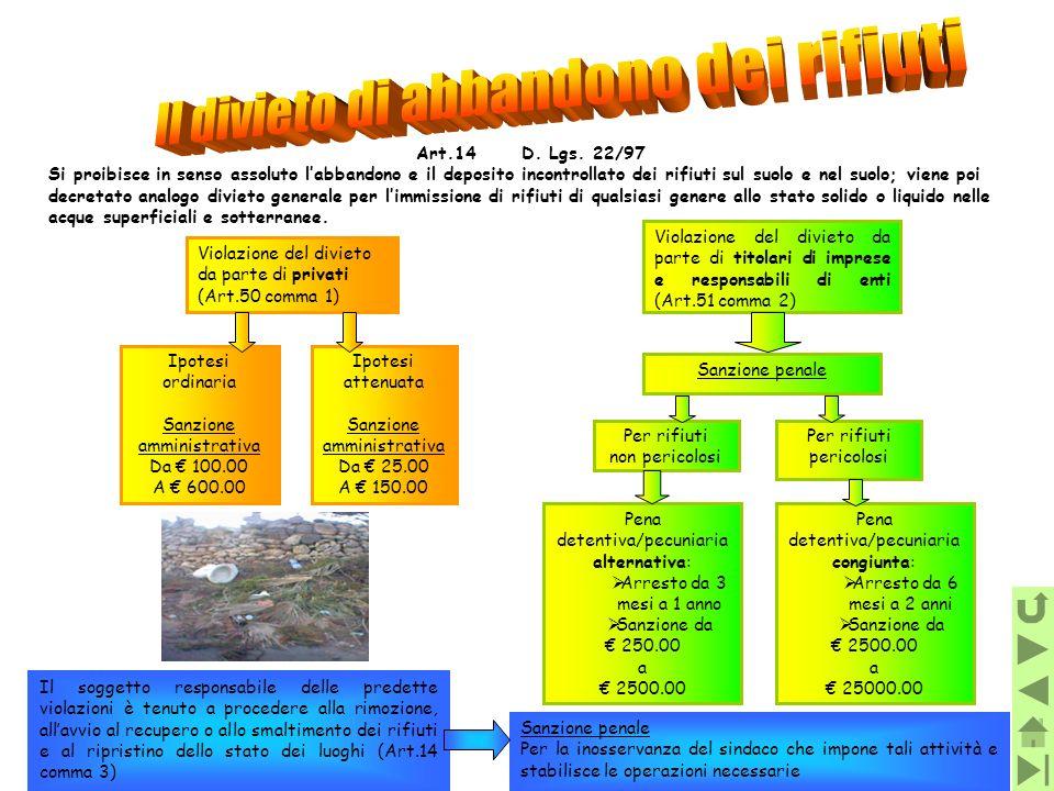 Il divieto di abbandono dei rifiuti