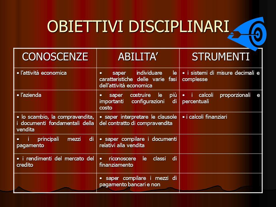 OBIETTIVI DISCIPLINARI