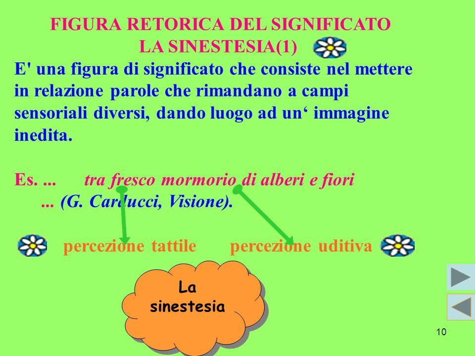 FIGURA RETORICA DEL SIGNIFICATO percezione tattile percezione uditiva