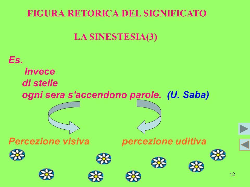 FIGURA RETORICA DEL SIGNIFICATO