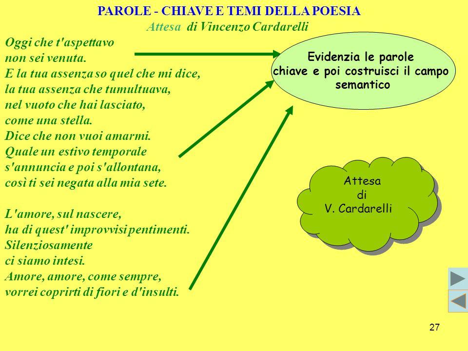 PAROLE - CHIAVE E TEMI DELLA POESIA Attesa di Vincenzo Cardarelli