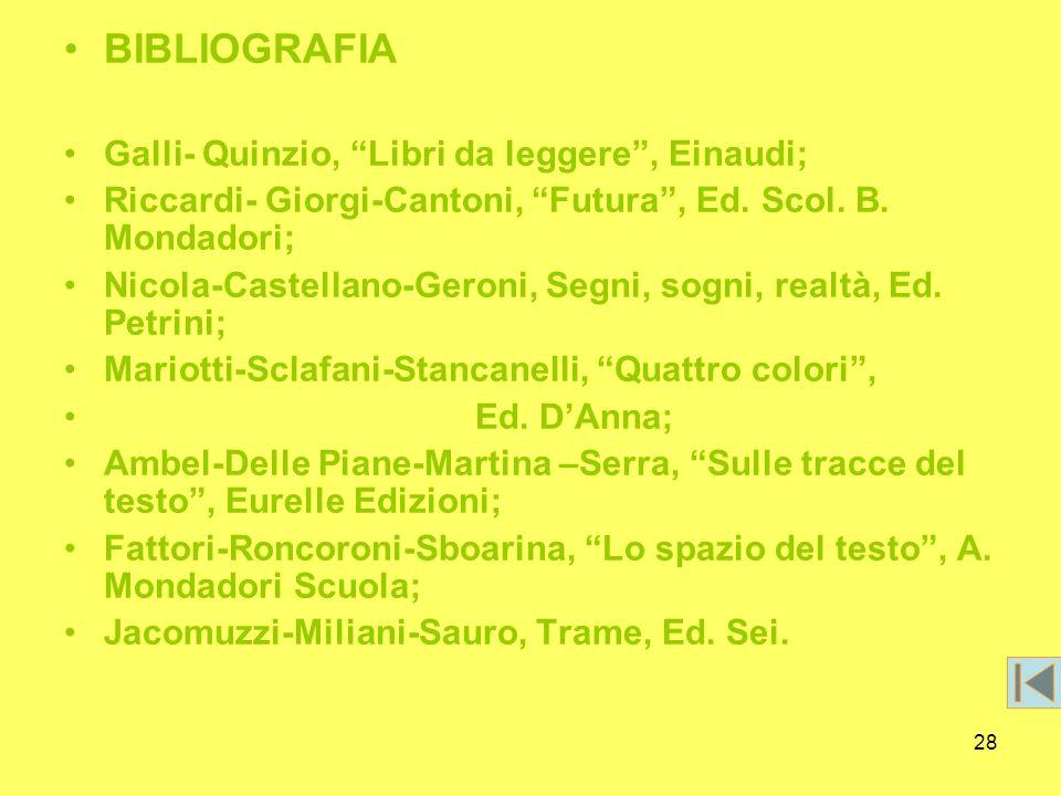 BIBLIOGRAFIA Galli- Quinzio, Libri da leggere , Einaudi;