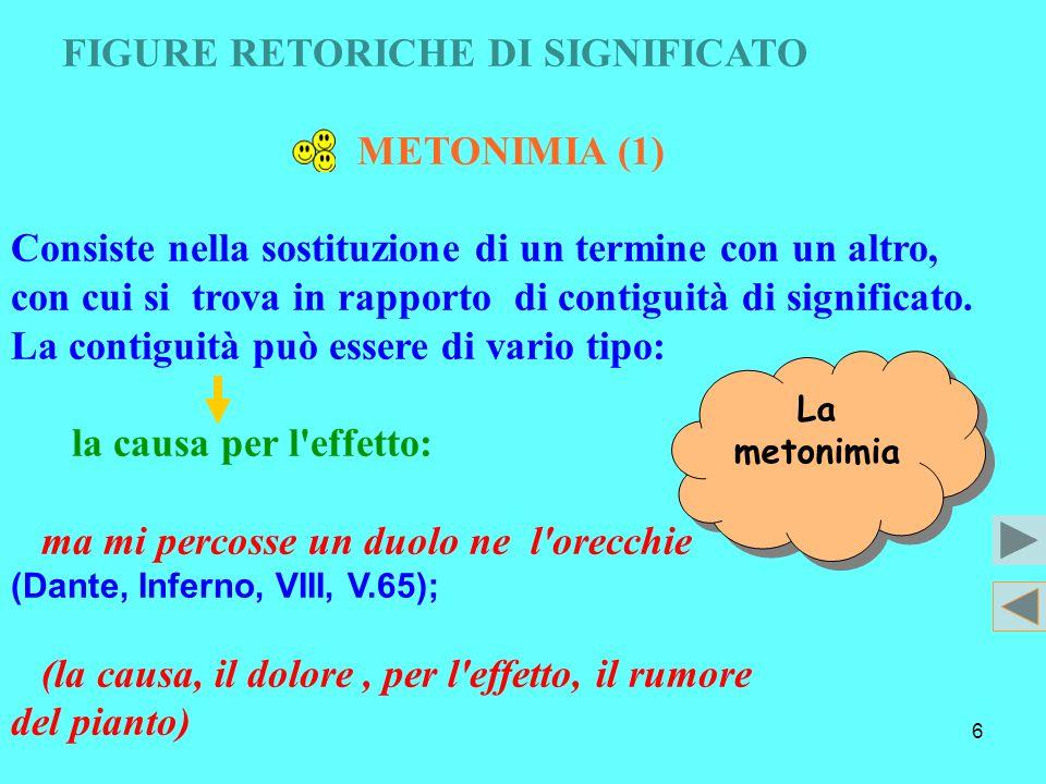 FIGURE RETORICHE DI SIGNIFICATO METONIMIA (1)