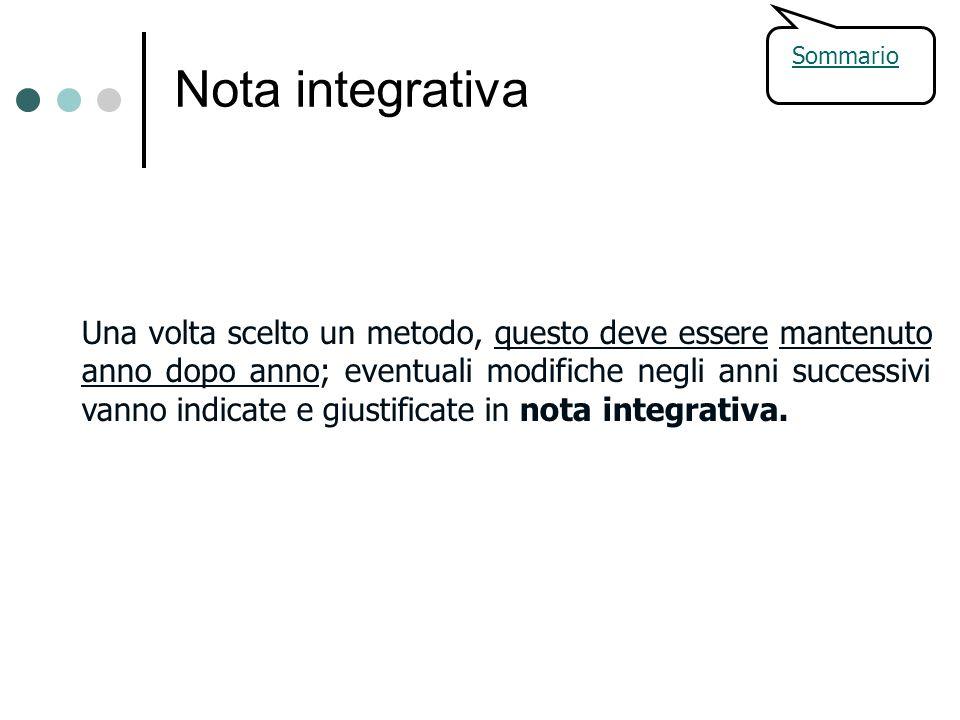 Nota integrativa Sommario.