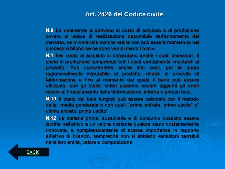 Art. 2426 del Codice civile