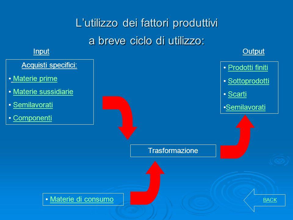 L'utilizzo dei fattori produttivi a breve ciclo di utilizzo: